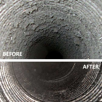 Chimney Cleaning Chicago Chicagoland Fireplace And Chimney