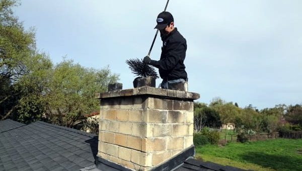 CHicago Chimney Sweep