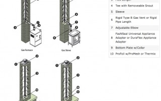 Chimney Liners Image