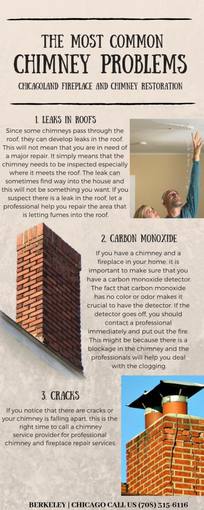 common chimney problems